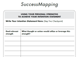 WS4 - Using Your Personal Strengths